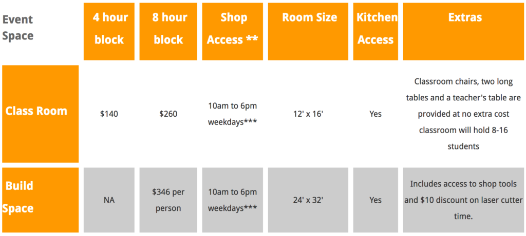 Classroom space rental and rates